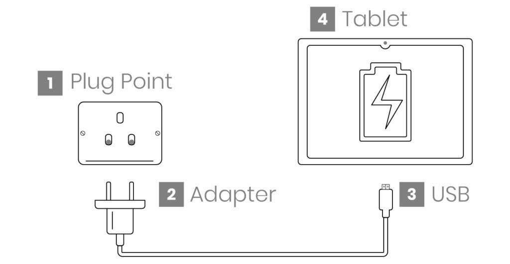 plug-point